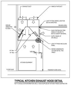 Type 1 hood commercial kitchen duct size google search - Commercial kitchen exhaust hood design ...