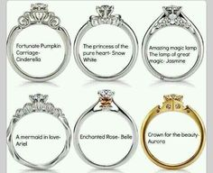 Disney rings : princess's rings : which princess are you ? As much as I loved Aurora, Cinderella's ring is my favorite.