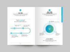 디자인퍼플 Yearbook Pages, Yearbook Layouts, Yearbook Design, Yearbook Spreads, Magazine Layout Design, Book Design Layout, Print Layout, Magazine Layouts, Corporate Brochure Design