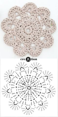 pattern crochet doily. This looks like a good practice pattern for learning how to read this type of pattern.: