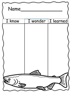 Salmon unit for Focus on K2 start out with this great graphic organizer to help…