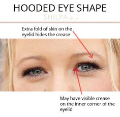 What's Your Eye Shape + Best Makeup for Your Eye Shape - Shilpa Ahuja Deep Set Eyes Makeup, Makeup For Downturned Eyes, Dark Smokey Eye Makeup, Eye Shape Makeup, Simple Eye Makeup, Eye Makeup Tips, Makeup Videos, Eye Shape Chart, Protruding Eyes