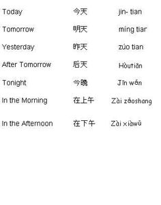 Chinese Words for Times of Day - Learn Chinese