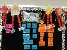 Kindergarten Literacy Centers!