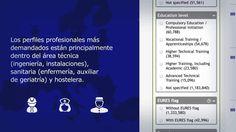 #EURES: La Red de Empleo de la UE
