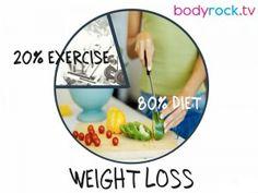 Bodyrock tv 30 day challenge-diet