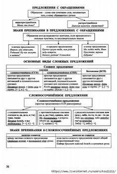 Russian Video, Study, Teacher, Education, School, Studio, Professor, Teachers, Studying