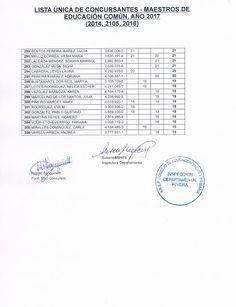 Inspección Departamental de Educación Primaria Rivera