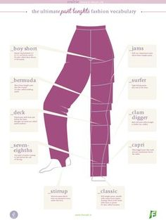 Fashion infographic & data visualisation The Ultimate Pant Lengths Fashion Vocabulary Fashion Terminology, Fashion Terms, Techniques Couture, Sewing Techniques, Look Patches, Kleidung Design, Fashion Vocabulary, Fashion Dictionary, Drawing Tutorials