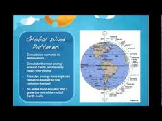 Winds, Global Wind Patterns, and the Coriolis Effect - YouTube