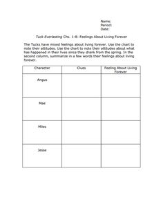 Printables Tuck Everlasting Worksheets student centered resources tuck everlasting and fails on pinterest chs 1 8 feelings about living forever worksheet lesson planet