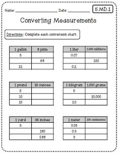 Printables Common Core Worksheets 5th Grade math worksheets and fifth grade on pinterest common core 5th edition