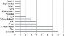 Prevalencia bayesiana y niveles de burnout en enfermería de urgencias. Una revisión sistemática