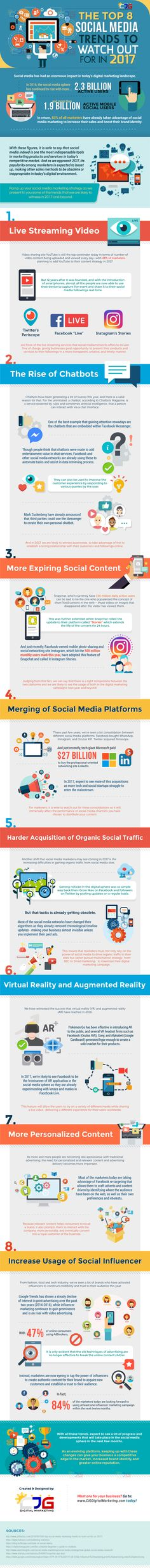The Top 8 Hottest Social Media Marketing Trends in 2017 [Infographic] CJG Digital Marketing