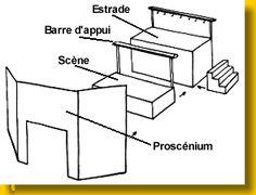 Castelet (a)