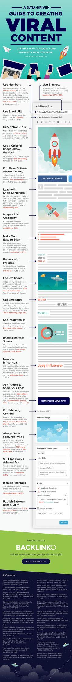 21 efectivas maneras de dar a tu contenido la oportunidad de convertirse en viral