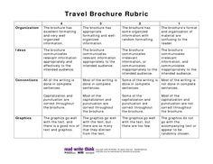Travel Brochure Rubric Pdf picture