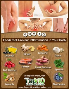 Top 10 Superfoods that Prevent Inflammation in Your Body