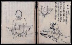 Китайская акупунктура, иглоукалывание, китайский, древний китайский, рефлексотерапия, китайский иглоукалывание, акупунктурные точки, акупунктурные атлас,