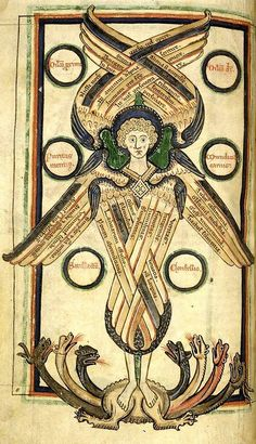 Harley 3244 Peraldus, Theological miscellany, including the Summa de vitiis England; 1236 Miniature of a angel standing on a seven-headed dragon, with text inscribed on his wings. Angels Among Us, Angels And Demons, Medieval Manuscript, Medieval Art, Illuminated Letters, Illuminated Manuscript, Prayer Book, British Library, Memento Mori