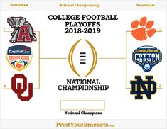 Printable College Football Playoff Bracket Source by tournaments Basketball Shooting, Basketball Goals, Basketball Uniforms, Buy Basketball, College Basketball Schedule, College Football Playoff, Baseball Dugout, Baseball Playoffs