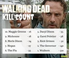 Walking Dead Kill Co