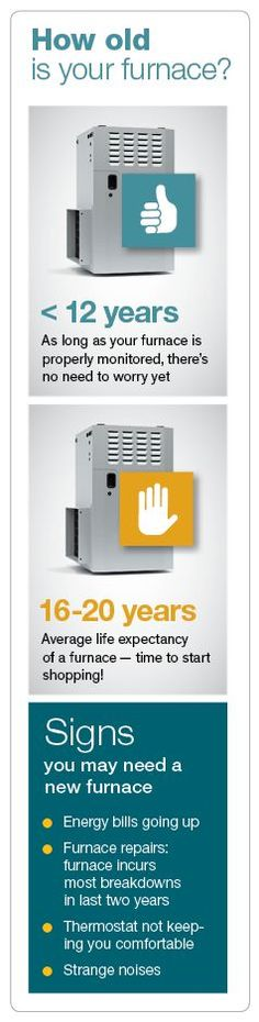 How Old Is Your Furnace? (infographic) #furnace #infographic
