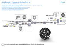 Grasshopper – Parametric Design Tutorials   responsive design stud