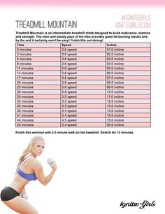 FREE Treadmill Mountain cardio workout that will tone your entire body, tighten your booty and burn fat! | IgniteGirls® Fitness