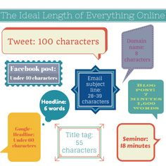 Learn the ideal length of Facebook posts, tweets, blog posts, Google+ headlines, title tags, paragraphs, and so much more.