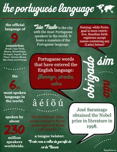 Lingua ▓ the Portuguese language: some facts