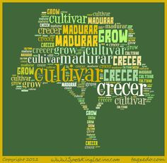 The Different Ways to Say To GROW in Spanish #grow #crecer #madurar #cultivar #Spanish From www.SpeakingLatino.com