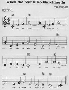 Piano Sheet Music for Beginners   Beginner sheet music