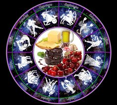 Наиболее подходящий рацион питания для каждого знака Зодиака