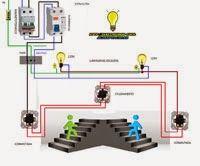 Esquemas eléctricos: Convinadas con cruzamiento