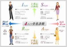 骨格タイプと顔のタイプの関連性:4タイプ骨格診断は全部含んでいるのです | 東京自由が丘でパーソナルカラー・メイクレッスン・骨格診断・メイクスクールメイク教室40代50代・着痩せコーデのオーラビューティー♡ Personal Style, Cute Outfits, How To Make, Fashion Tips, Ladies Fashion, Shopping, Beauty, Color, Women