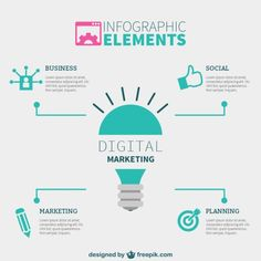 awesome Digital Marketing Infographic 17 Aug 2016
