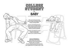 College student vs. Baby
