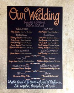 Custom Hand Painted Wedding Chalkboard Poster Signage Ceremony Program Party Menu Engagement Shower On Etsy