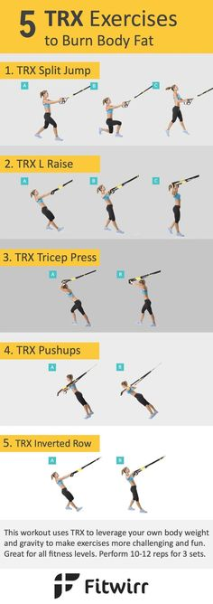 These 5 fat burning TRX upper body workouts are great for all fitness levels. Workouts include, TRX L Raise, SPlit Jump, Triceps Press, Push Ups and Inverted Row. Do your warm up before you begin these exercises.