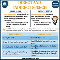 Direct and Indirect Speech in English! Learn definition, useful grammar rules and examples of direct vs. indirect speech (reported speech) with ESL infographic. Grammar Help, English Grammar Rules, English Speaking Skills, Teaching English Grammar, English Grammar Worksheets, English Vocabulary Words, English Phrases, Grammar Lessons, Writing Lessons