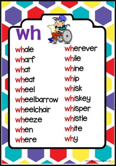Cards-Lists for learning the digraph wh. Phonics Reading, Teaching Phonics, Kindergarten Reading, Preschool Learning, Teaching Reading, Phonics Chart, Phonics Worksheets, Free Printable Alphabet Worksheets, English Phonics