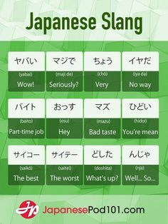 The fastest, easiest, and most fun way to learn Japanese and Japanese culture. Start speaking Japanese in minutes with audio and video lessons, audio dictionary, and learning community! Learn Japanese Beginner, Learn Japanese Words, Study Japanese, Japanese Kanji, Japanese Culture, Japanese Things, Japanese Verbs, How To Speak Japanese, Japanese Quotes