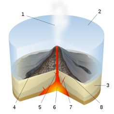 Onderzeese uitbarsting - Wikipedia