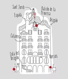 ¿Sabías que en Casa Batlló se esconde la leyenda de Sant Jordi? Artists For Kids, Art For Kids, Spring Projects, Art Projects, Lessons For Kids, Art Lessons, Art Espagnole, Antonio Gaudi, Saint George