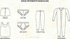 ✦⊱Sous-Vêtements Masculins⊰✦