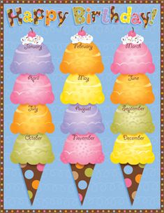Make each cone a month and add a scoop for each child with a birthday in that…