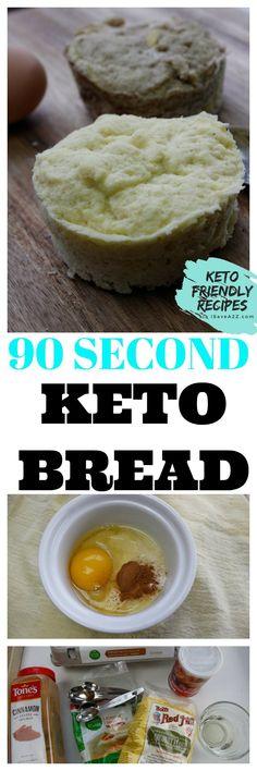 90 Second Keto Bread Recipe