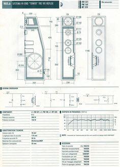 схема и чертёж акустической системы 3-полосная на HW321,PM160,MT320