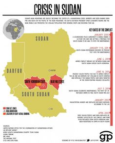 Sudan-South Sudan Conflict